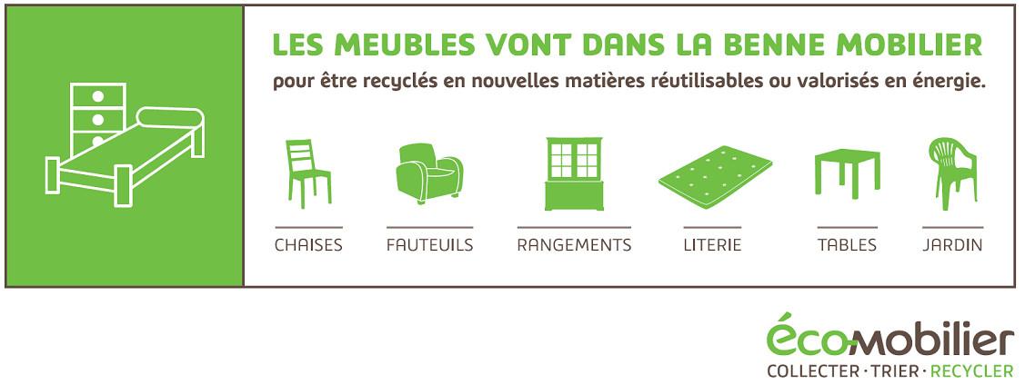 meubles_EcoMobilier